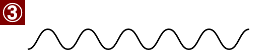 Inkscape How to create a wave ...